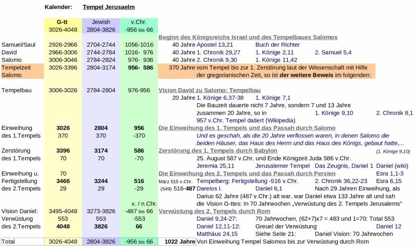 jtc-v16de-p20-calendar-temple-jerusalem2.jpg