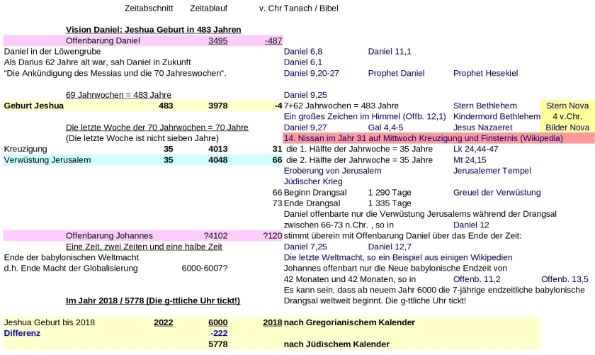 JTC-V16de-4000-Jeshua-P12-Millennium