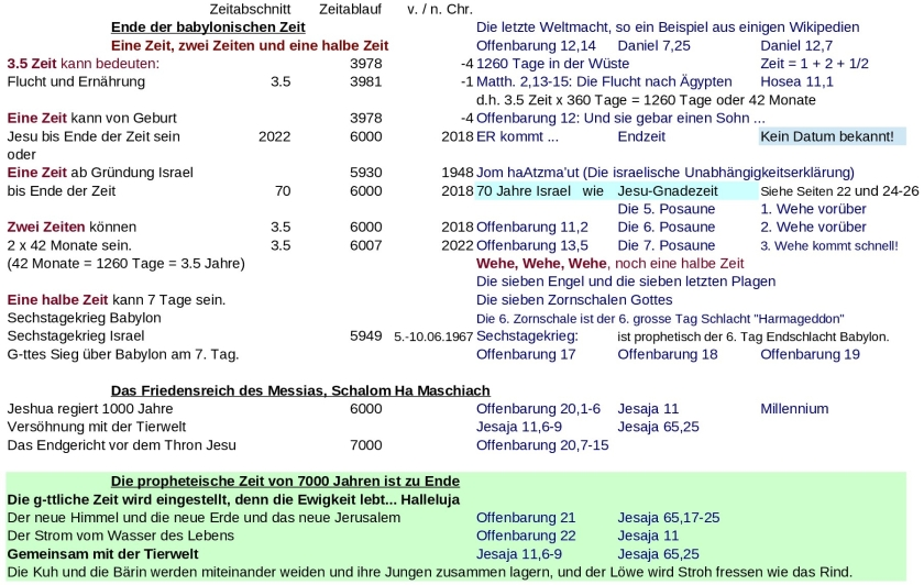 JTC-V16de-6000-Globalization-P15-Millennium