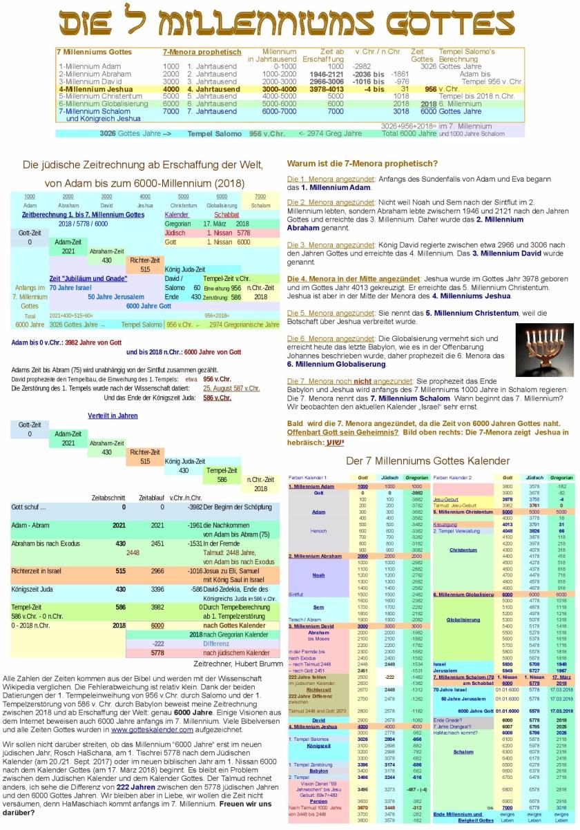 JTC-V16de-Zion-Die-7-Millenniums-Gottes