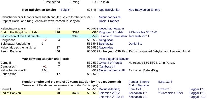 JTC-V16en-Jewish-time-Calculation-P10-