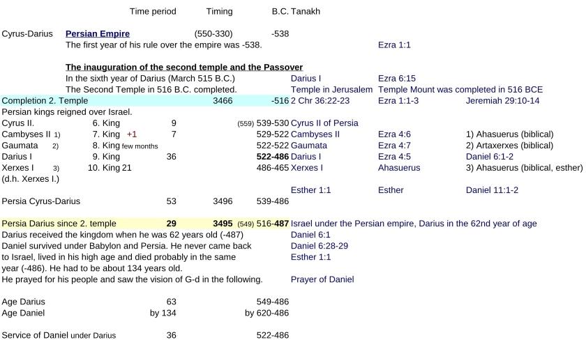 JTC-V16en-Jewish-time-Calculation-P11-
