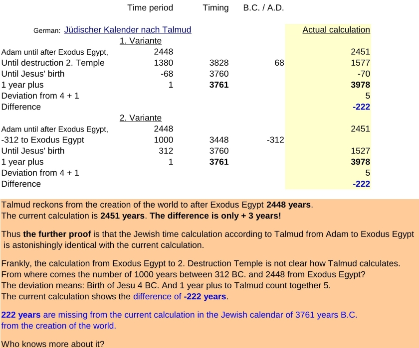 JTC-V16en-Jewish-time-Calculation-P14-
