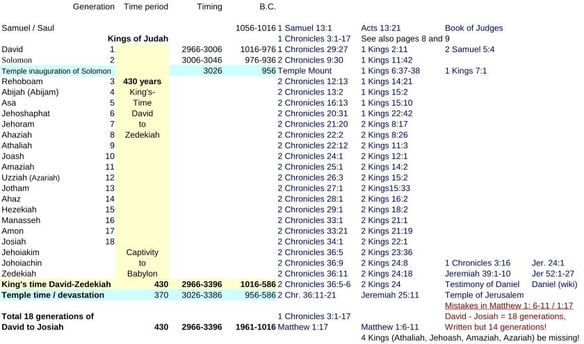 JTC-V16en-Jewish-time-Calculation-P17-
