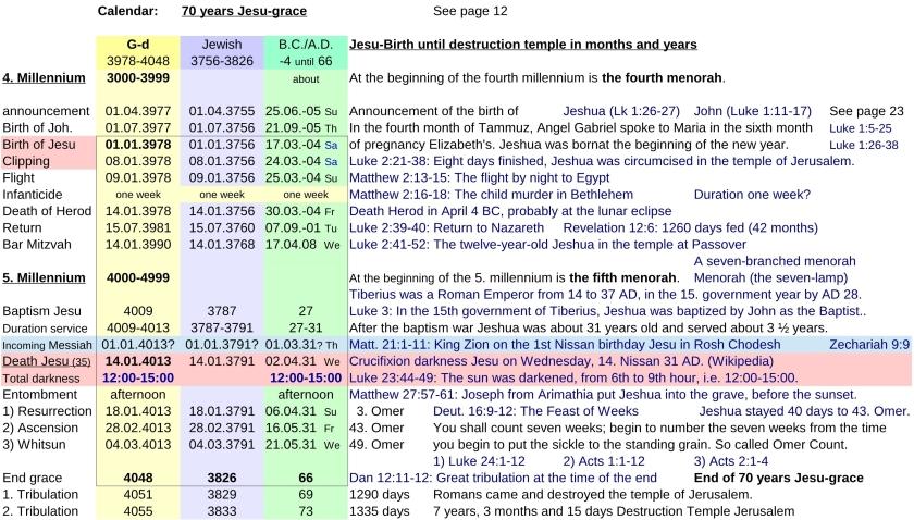 JTC-V16en-Jewish-time-Calculation-P22-