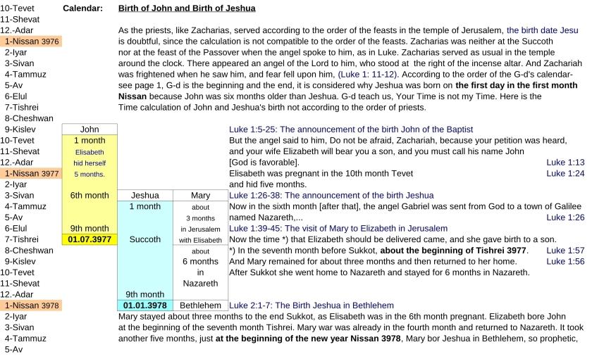 JTC-V16en-Jewish-time-Calculation-P23-