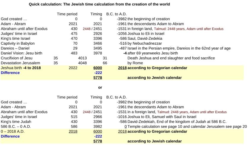JTC-V16en-Jewish-time-Calculation-P3-