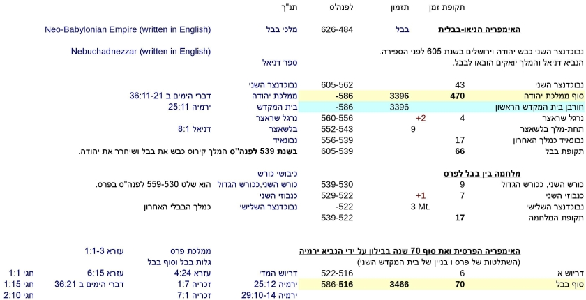JTC-V16he-Jewish-time-Calculation-P10-
