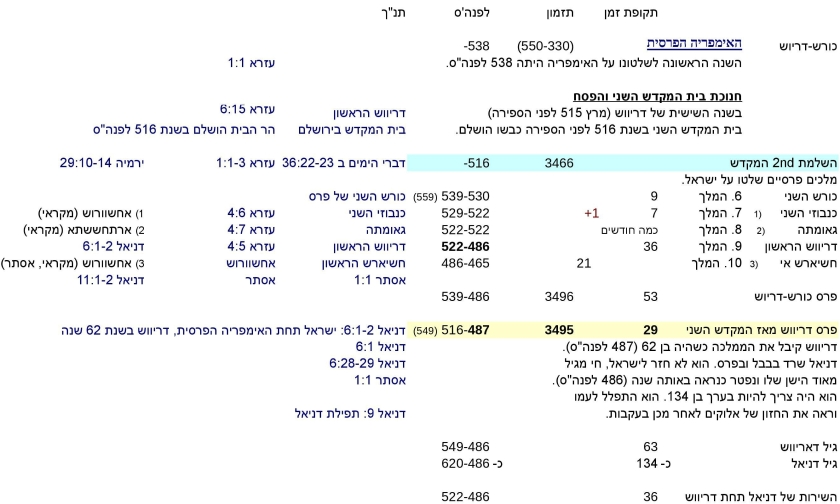 JTC-V16he-Jewish-time-Calculation-P11-