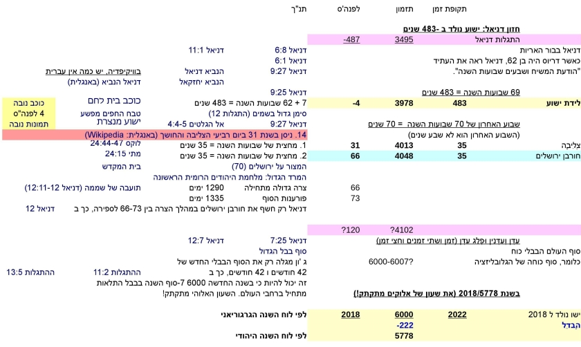 JTC-V16he-Jewish-time-Calculation-P12-