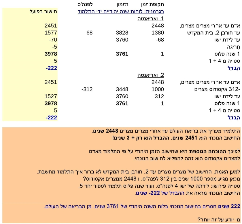JTC-V16he-Jewish-time-Calculation-P14-