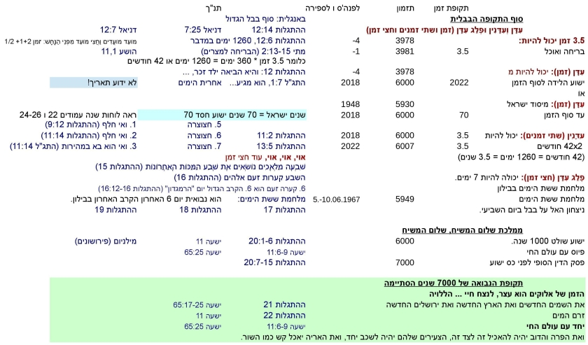 JTC-V16he-Jewish-time-Calculation-P15-