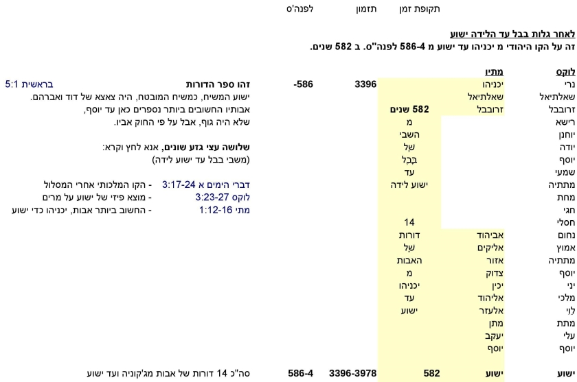JTC-V16he-Jewish-time-Calculation-P18-