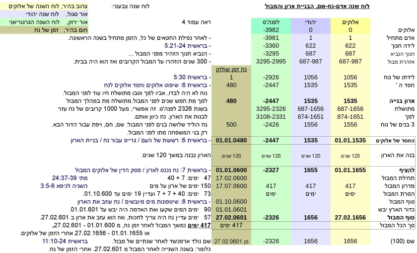 JTC-V16he-Jewish-time-Calculation-P19-