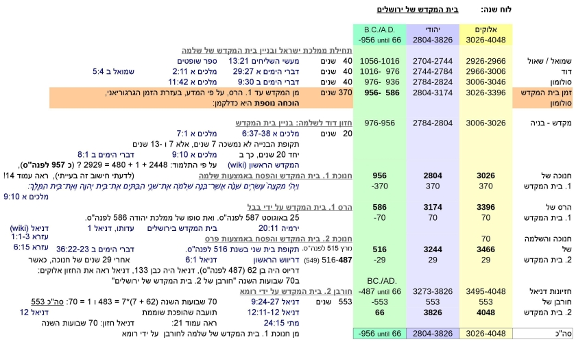 JTC-V16he-Jewish-time-Calculation-P20-