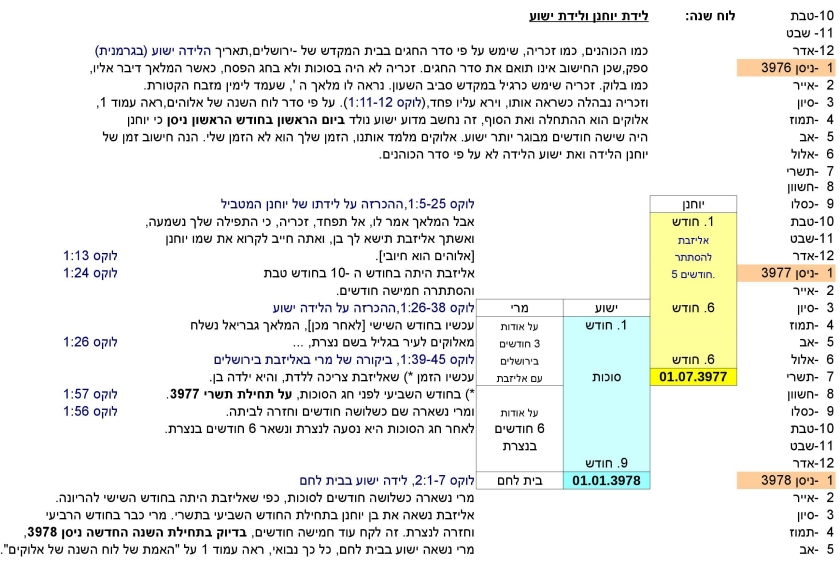 JTC-V16he-Jewish-time-Calculation-P23-