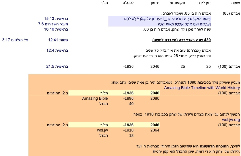 JTC-V16he-Jewish-time-Calculation-P5-
